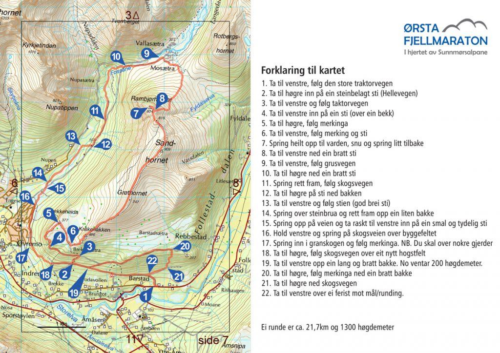 kart-med-forklaring
